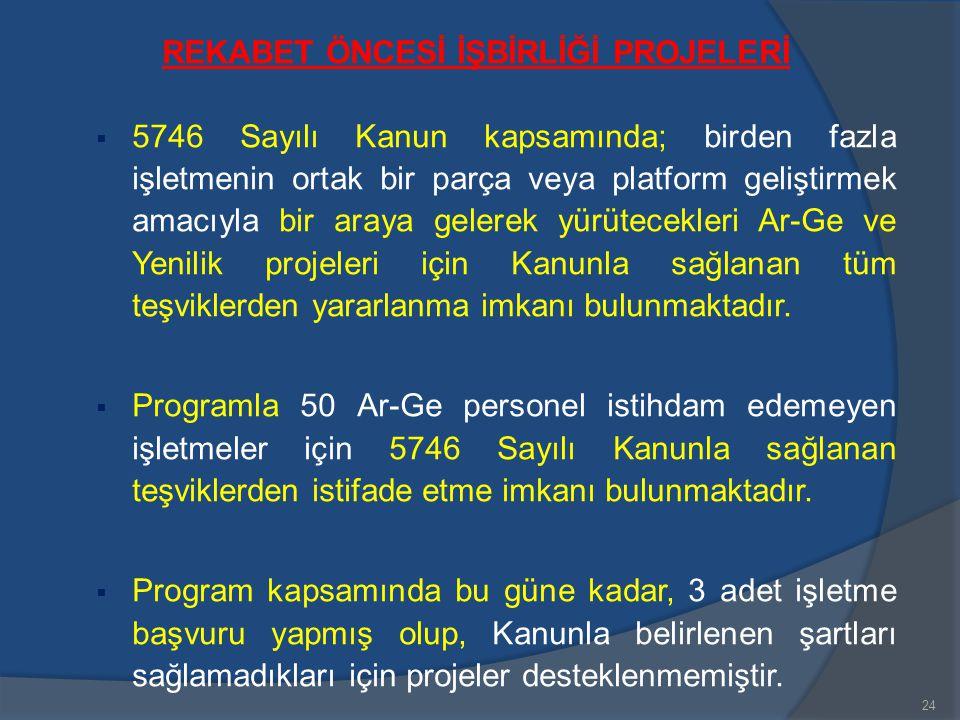 24 REKABET ÖNCESİ İŞBİRLİĞİ PROJELERİ  5746 Sayılı Kanun kapsamında; birden fazla işletmenin ortak bir parça veya platform geliştirmek amacıyla bir a