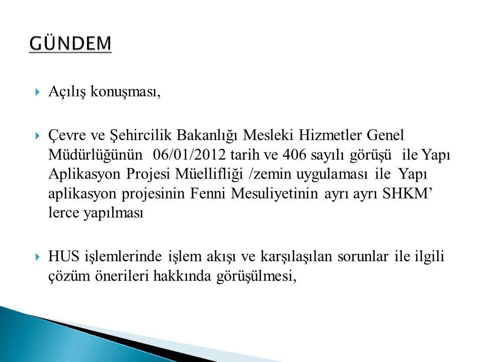  Açılış konuşması,  Çevre ve Şehircilik Bakanlığı Mesleki Hizmetler Genel Müdürlüğünün 06/01/2012 tarih ve 406 sayılı görüşü ile Yapı Aplikasyon Projesi Müellifliği /zemin uygulaması ile Yapı aplikasyon projesinin Fenni Mesuliyetinin ayrı ayrı SHKM' lerce yapılması  HUS işlemlerinde işlem akışı ve karşılaşılan sorunlar ile ilgili çözüm önerileri hakkında görüşülmesi,