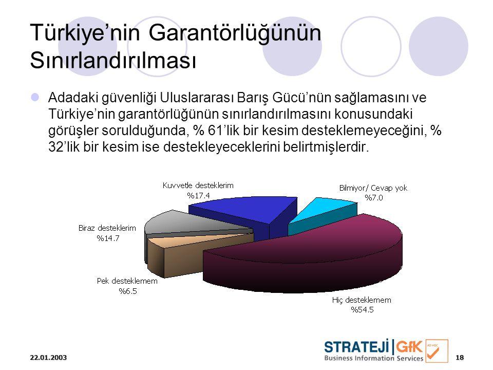 22.01.200318 Türkiye'nin Garantörlüğünün Sınırlandırılması  Adadaki güvenliği Uluslararası Barış Gücü'nün sağlamasını ve Türkiye'nin garantörlüğünün