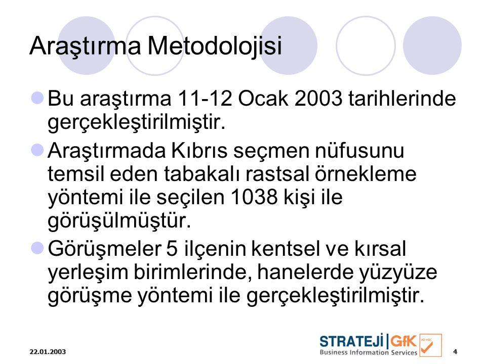 22.01.20034 Araştırma Metodolojisi  Bu araştırma 11-12 Ocak 2003 tarihlerinde gerçekleştirilmiştir.  Araştırmada Kıbrıs seçmen nüfusunu temsil eden