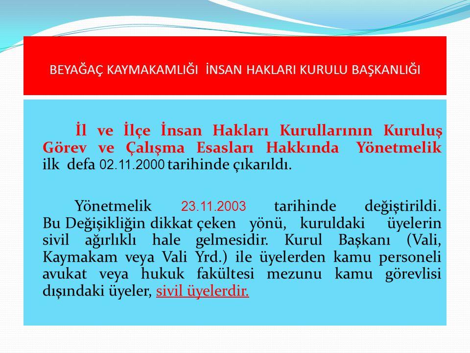 İl ve İlçe İnsan Hakları Kurullarının Kuruluş Görev ve Çalışma Esasları Hakkında Yönetmelik ilk defa 02.11.2000 tarihinde çıkarıldı. Yönetmelik 23.11.