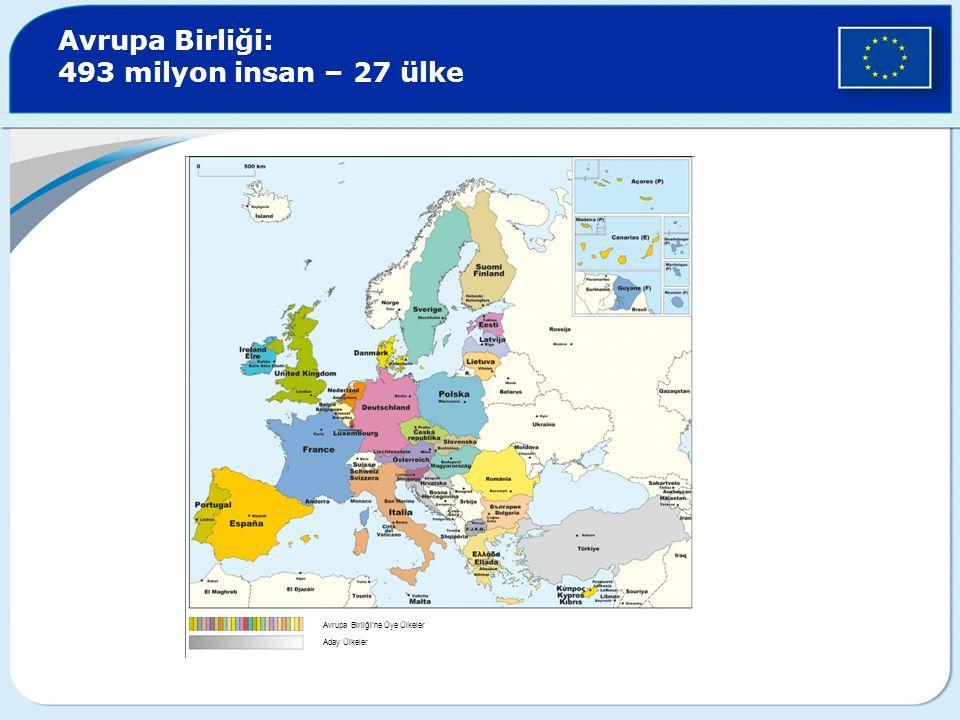 Avrupa Birliği: 493 milyon insan – 27 ülke Avrupa Birliği'ne Üye Ülkeler Aday Ülkeler
