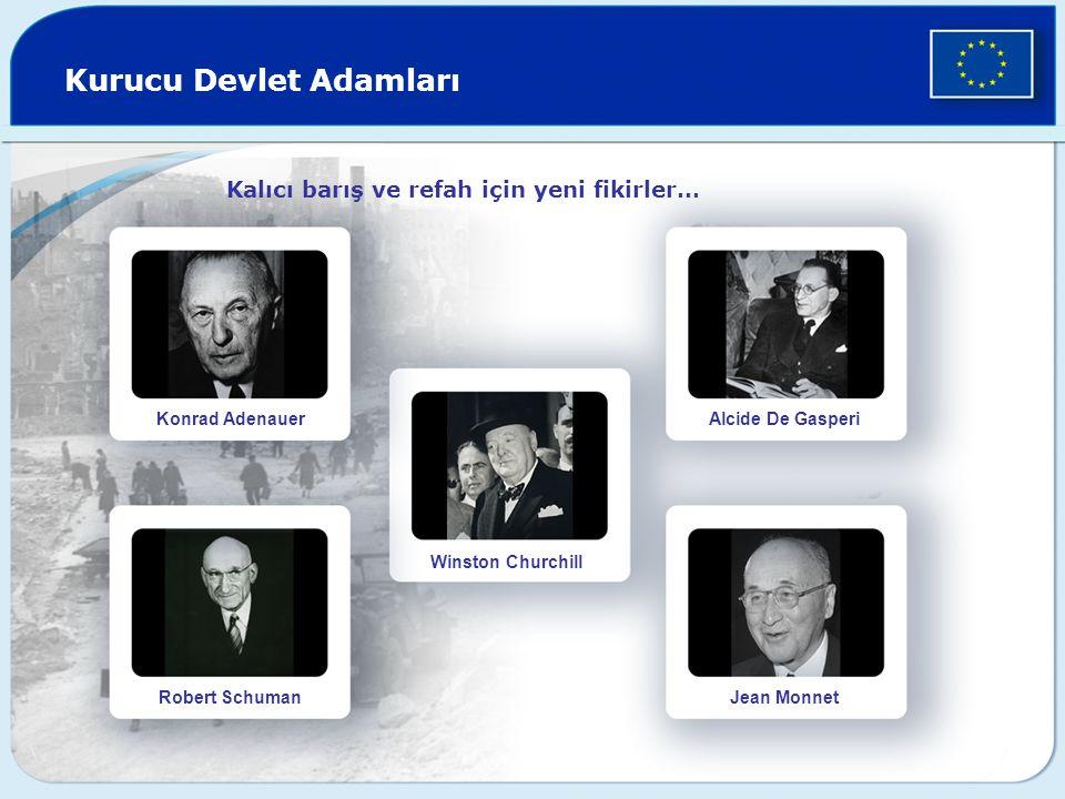 Kurucu Devlet Adamları Kalıcı barış ve refah için yeni fikirler… Konrad Adenauer Robert Schuman Winston Churchill Alcide De Gasperi Jean Monnet