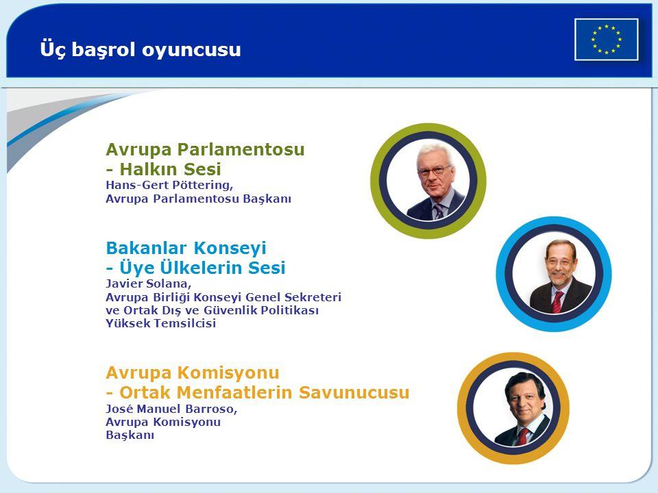 Üç başrol oyuncusu Avrupa Parlamentosu - Halkın Sesi Hans-Gert Pöttering, Avrupa Parlamentosu Başkanı Bakanlar Konseyi - Üye Ülkelerin Sesi Javier Solana, Avrupa Birliği Konseyi Genel Sekreteri ve Ortak Dış ve Güvenlik Politikası Yüksek Temsilcisi Avrupa Komisyonu - Ortak Menfaatlerin Savunucusu José Manuel Barroso, Avrupa Komisyonu Başkanı
