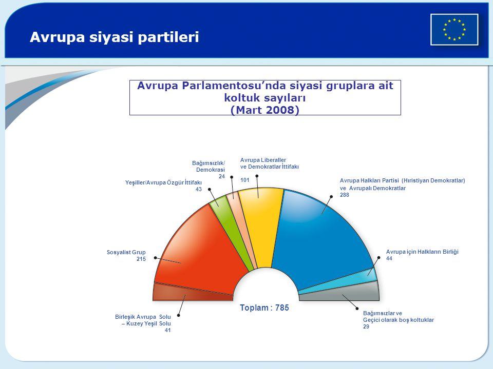 Avrupa siyasi partileri Avrupa Parlamentosu'nda siyasi gruplara ait koltuk sayıları (Mart 2008) Birleşik Avrupa Solu – Kuzey Yeşil Solu 41 Sosyalist Grup 215 Yeşiller/Avrupa Özgür İttifakı 43 Bağımsızlık/ Demokrasi 24 Avrupa Liberaller ve Demokratlar İttifakı 101 Avrupa Halkları Partisi (Hıristiyan Demokratlar) ve Avrupalı Demokratlar 288 Avrupa için Halkların Birliği 44 Bağımsızlar ve Geçici olarak boş koltuklar 29 Toplam : 785
