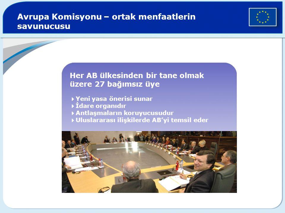 Avrupa Komisyonu – ortak menfaatlerin savunucusu Her AB ülkesinden bir tane olmak üzere 27 bağımsız üye  Yeni yasa önerisi sunar  İdare organıdır  Antlaşmaların koruyucusudur  Uluslararası ilişkilerde AB'yi temsil eder
