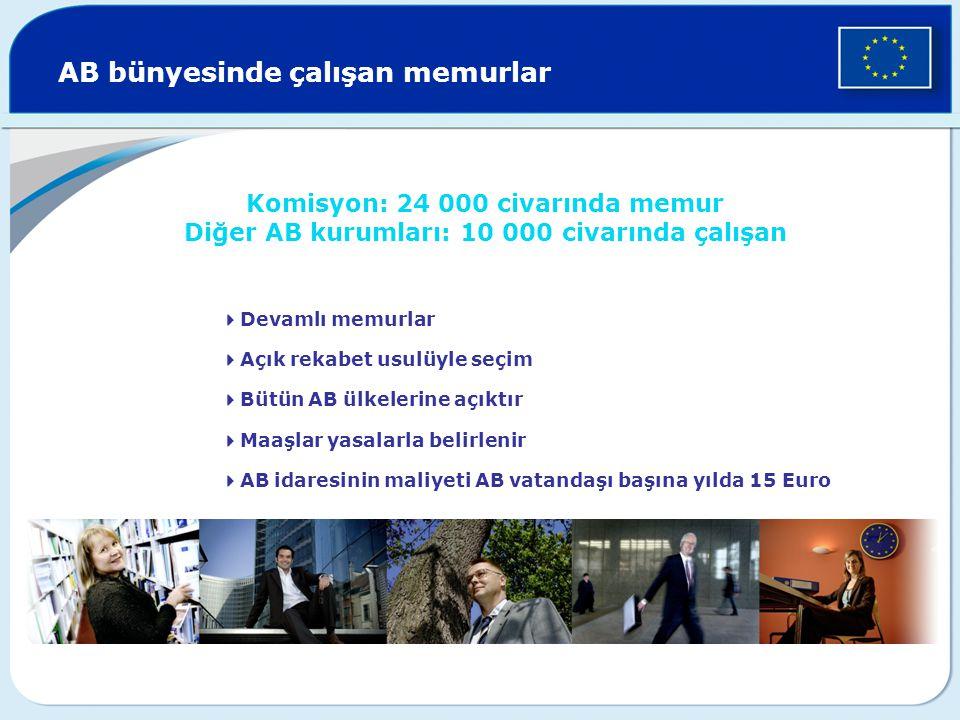 AB bünyesinde çalışan memurlar Komisyon: 24 000 civarında memur Diğer AB kurumları: 10 000 civarında çalışan  Devamlı memurlar  Açık rekabet usulüyle seçim  Bütün AB ülkelerine açıktır  Maaşlar yasalarla belirlenir  AB idaresinin maliyeti AB vatandaşı başına yılda 15 Euro
