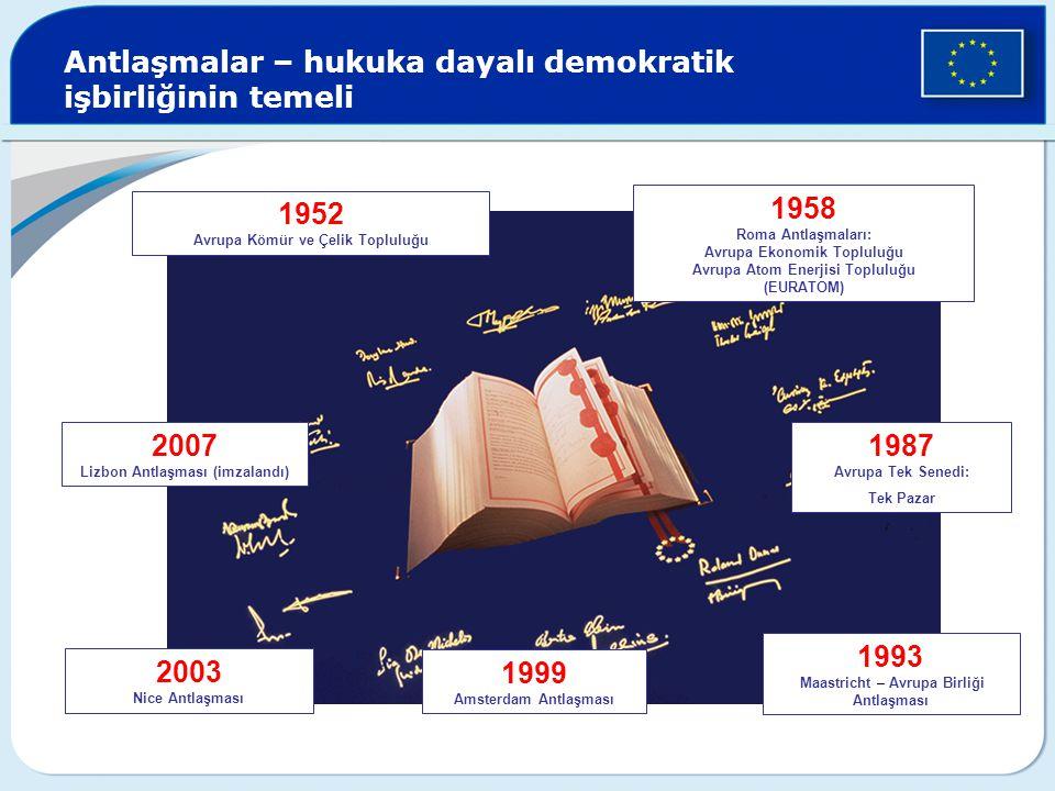 Antlaşmalar – hukuka dayalı demokratik işbirliğinin temeli 1952 Avrupa Kömür ve Çelik Topluluğu 1958 Roma Antlaşmaları: Avrupa Ekonomik Topluluğu Avrupa Atom Enerjisi Topluluğu (EURATOM) 1987 Avrupa Tek Senedi: Tek Pazar 1993 Maastricht – Avrupa Birliği Antlaşması 1999 Amsterdam Antlaşması 2003 Nice Antlaşması 2007 Lizbon Antlaşması (imzalandı)