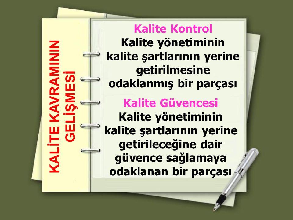 Kalite Güvencesi Kalite yönetiminin kalite şartlarının yerine getirileceğine dair güvence sağlamaya odaklanan bir parçası KALİTE KAVRAMININ GELİŞMESİ
