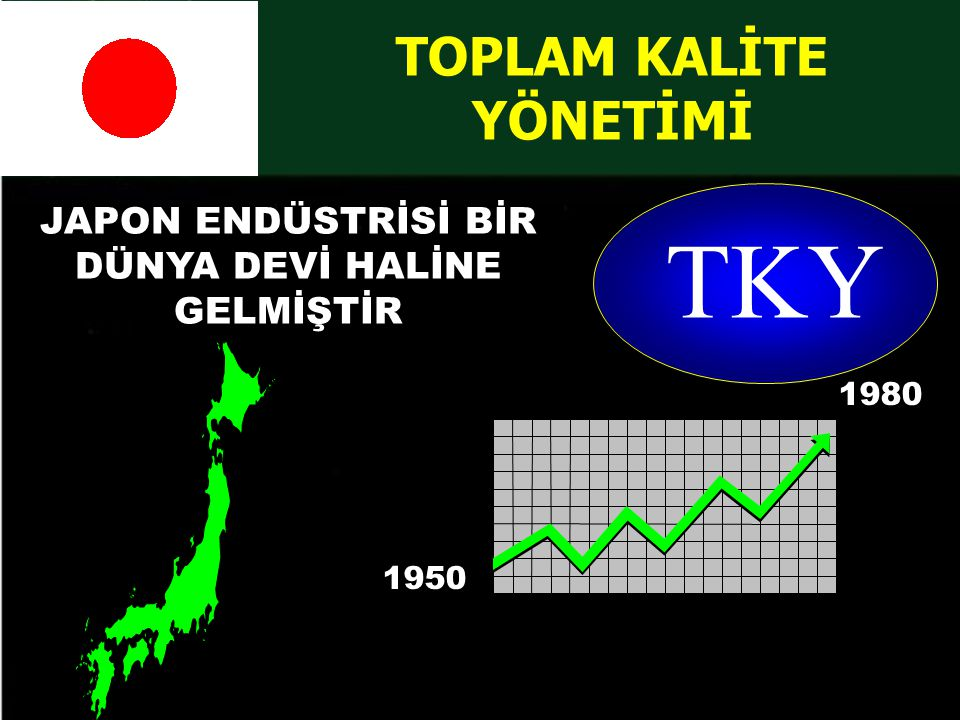 TOPLAM KALİTE YÖNETİMİ TKY 1980 1950 JAPON ENDÜSTRİSİ BİR DÜNYA DEVİ HALİNE GELMİŞTİR