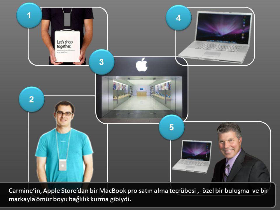 1 1 2 2 3 3 4 4 5 5 Carmine'in, Apple Store'dan bir MacBook pro satın alma tecrübesi, özel bir buluşma ve bir markayla ömür boyu bağlılık kurma gibiydi.