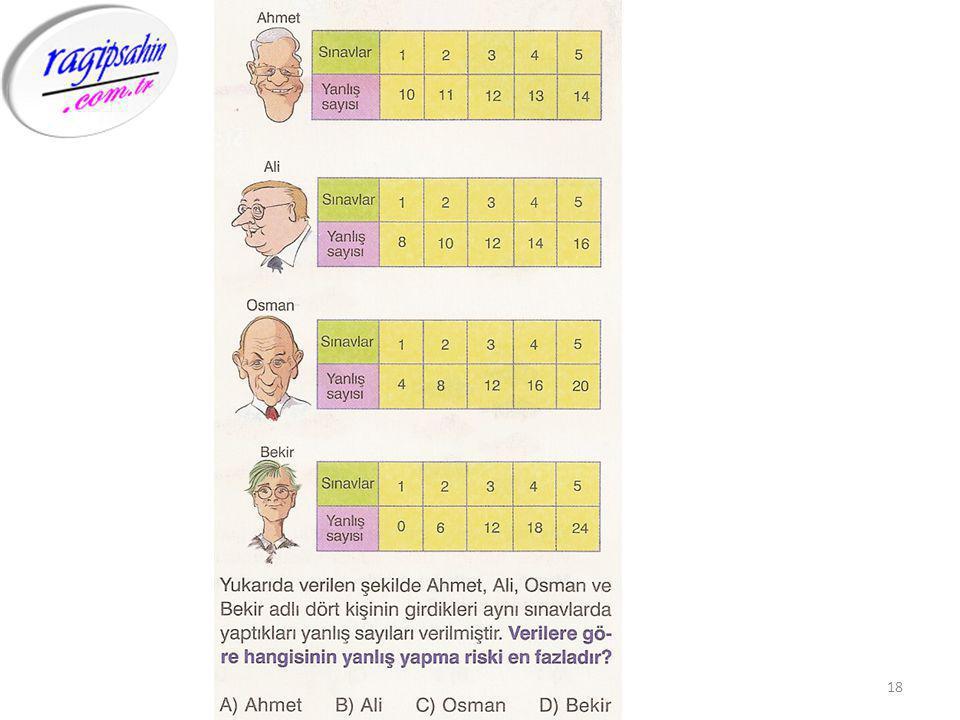18Matematik Öğretmeni RAGIP ŞAHİN
