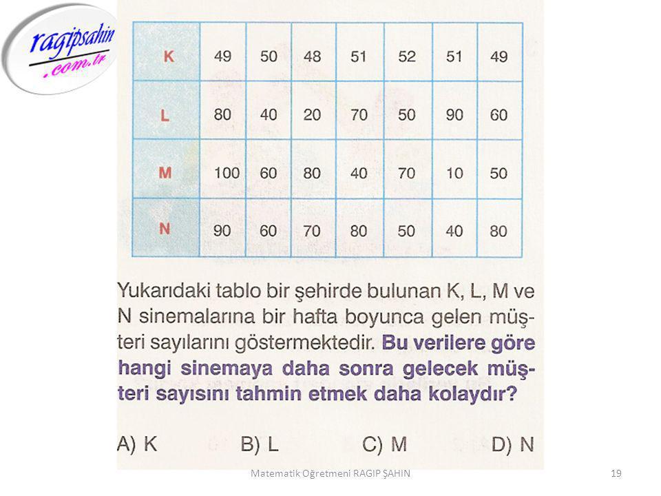 19Matematik Öğretmeni RAGIP ŞAHİN