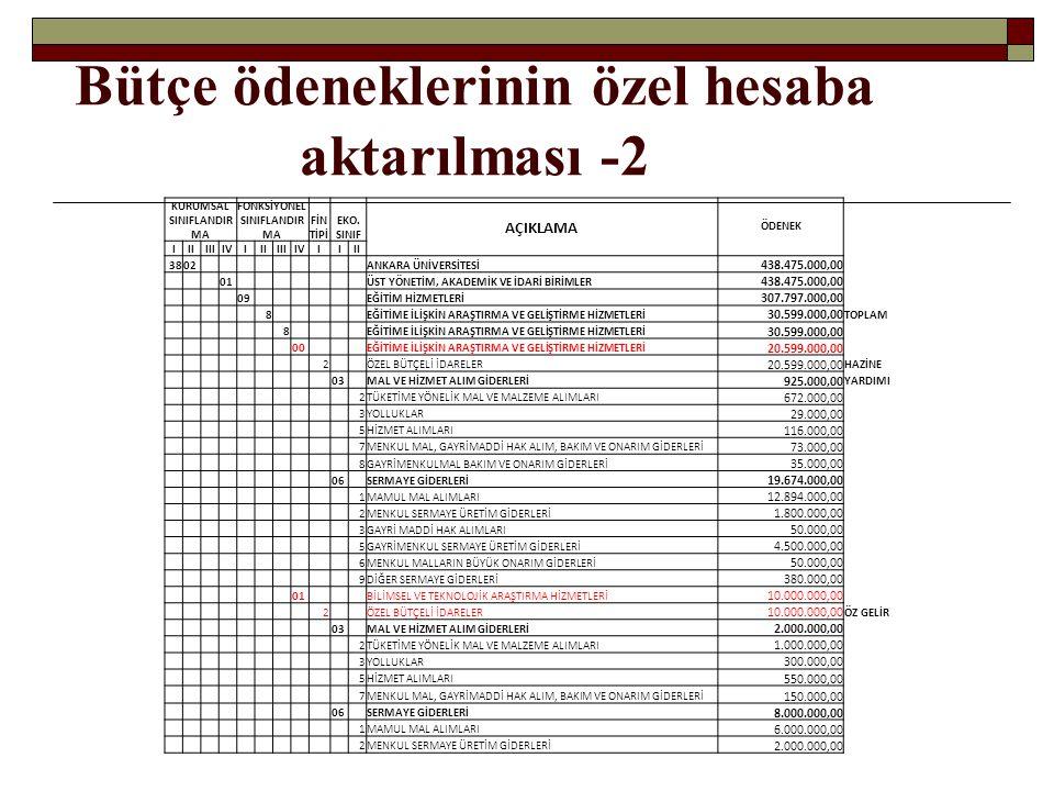 Bütçe ödeneklerinin özel hesaba aktarılması -2 KURUMSAL SINIFLANDIR MA FONKSİYONEL SINIFLANDIR MA FİN TİPİ EKO.