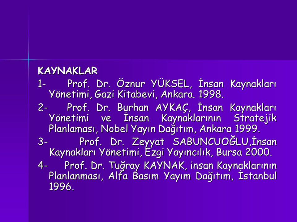 KAYNAKLAR 1- Prof. Dr. Öznur YÜKSEL, İnsan Kaynakları Yönetimi, Gazi Kitabevi, Ankara. 1998. 2- Prof. Dr. Burhan AYKAÇ, İnsan Kaynakları Yönetimi ve İ