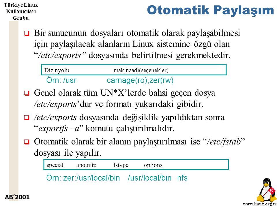 AB'2001 www.linux.org.tr Türkiye Linux Kullanıcıları Grubu Otomatik Paylaşım  Bir sunucunun dosyaları otomatik olarak paylaşabilmesi için paylaşılacak alanların Linux sistemine özgü olan /etc/exports dosyasında belirtilmesi gerekmektedir.