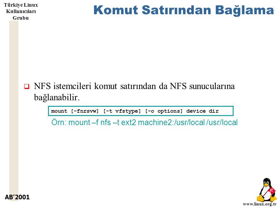 AB'2001 www.linux.org.tr Türkiye Linux Kullanıcıları Grubu Komut Satırından Bağlama  NFS istemcileri komut satırından da NFS sunucularına bağlanabilir.