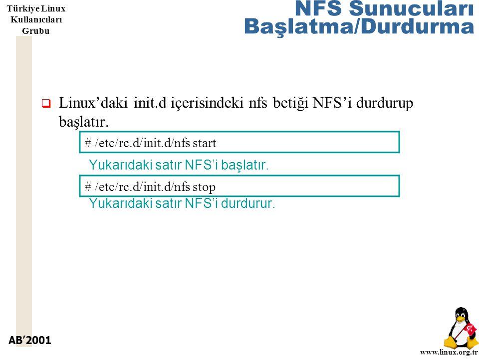 AB'2001 www.linux.org.tr Türkiye Linux Kullanıcıları Grubu NFS Sunucuları Başlatma/Durdurma  Linux'daki init.d içerisindeki nfs betiği NFS'i durdurup başlatır.