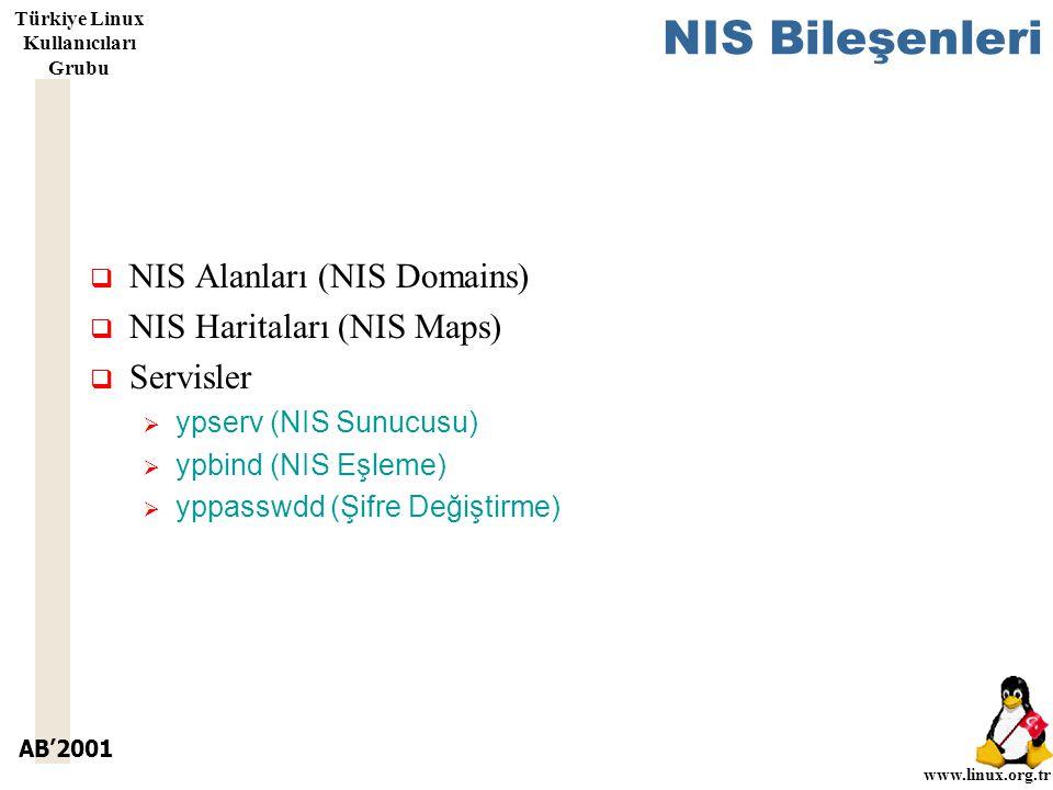 AB'2001 www.linux.org.tr Türkiye Linux Kullanıcıları Grubu NIS Bileşenleri  NIS Alanları (NIS Domains)  NIS Haritaları (NIS Maps)  Servisler  ypserv (NIS Sunucusu)  ypbind (NIS Eşleme)  yppasswdd (Şifre Değiştirme)