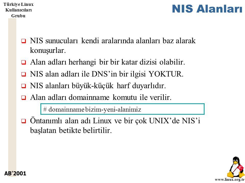 AB'2001 www.linux.org.tr Türkiye Linux Kullanıcıları Grubu NIS Alanları  NIS sunucuları kendi aralarında alanları baz alarak konuşurlar.