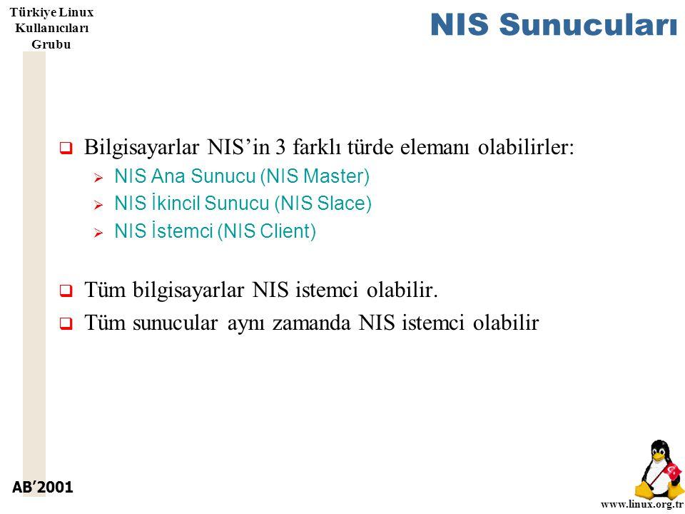 AB'2001 www.linux.org.tr Türkiye Linux Kullanıcıları Grubu NIS Sunucuları  Bilgisayarlar NIS'in 3 farklı türde elemanı olabilirler:  NIS Ana Sunucu (NIS Master)  NIS İkincil Sunucu (NIS Slace)  NIS İstemci (NIS Client)  Tüm bilgisayarlar NIS istemci olabilir.