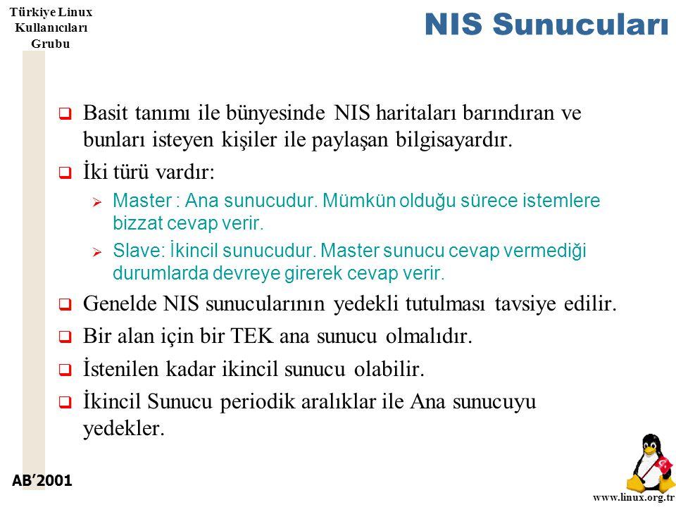 AB'2001 www.linux.org.tr Türkiye Linux Kullanıcıları Grubu NIS Sunucuları  Basit tanımı ile bünyesinde NIS haritaları barındıran ve bunları isteyen kişiler ile paylaşan bilgisayardır.