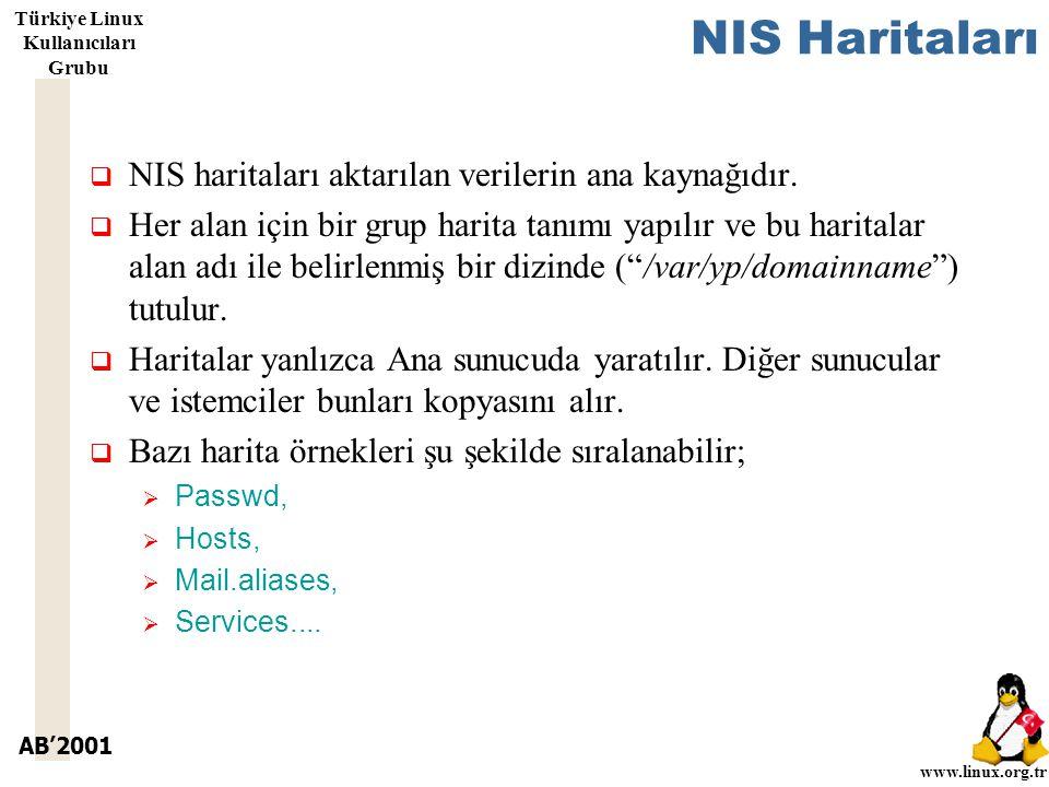 AB'2001 www.linux.org.tr Türkiye Linux Kullanıcıları Grubu NIS Haritaları  NIS haritaları aktarılan verilerin ana kaynağıdır.
