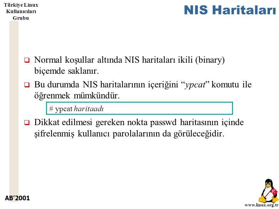 AB'2001 www.linux.org.tr Türkiye Linux Kullanıcıları Grubu NIS Haritaları  Normal koşullar altında NIS haritaları ikili (binary) biçemde saklanır.