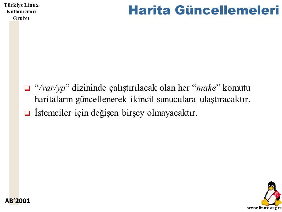 AB'2001 www.linux.org.tr Türkiye Linux Kullanıcıları Grubu Harita Güncellemeleri  /var/yp dizininde çalıştırılacak olan her make komutu haritaların güncellenerek ikincil sunuculara ulaştıracaktır.
