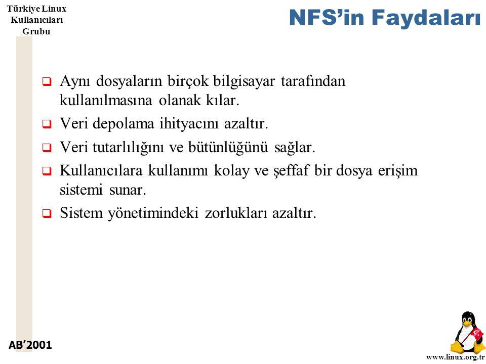 AB'2001 www.linux.org.tr Türkiye Linux Kullanıcıları Grubu NFS'in Faydaları  Aynı dosyaların birçok bilgisayar tarafından kullanılmasına olanak kılar.