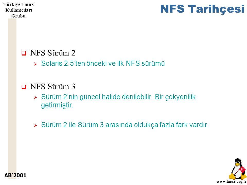 AB'2001 www.linux.org.tr Türkiye Linux Kullanıcıları Grubu NFS Tarihçesi  NFS Sürüm 2  Solaris 2.5'ten önceki ve ilk NFS sürümü  NFS Sürüm 3  Sürüm 2'nin güncel halide denilebilir.