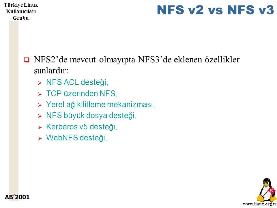 AB'2001 www.linux.org.tr Türkiye Linux Kullanıcıları Grubu NFS v2 vs NFS v3  NFS2'de mevcut olmayıpta NFS3'de eklenen özellikler şunlardır:  NFS ACL desteği,  TCP üzerinden NFS,  Yerel ağ kilitleme mekanizması,  NFS büyük dosya desteği,  Kerberos v5 desteği,  WebNFS desteği,