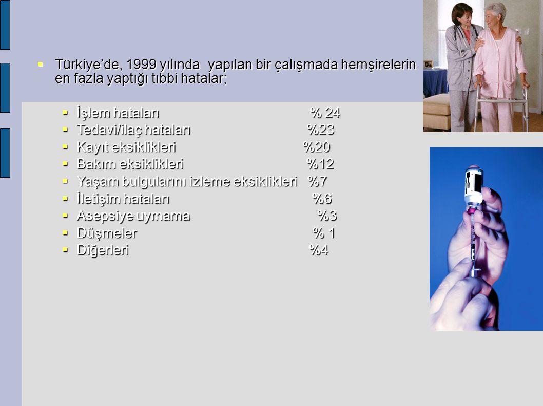  Türkiye'de, 1999 yılında yapılan bir çalışmada hemşirelerin en fazla yaptığı tıbbi hatalar;  İşlem hataları % 24  Tedavi/ilaç hataları %23  Kayıt eksiklikleri %20  Bakım eksiklikleri %12  Yaşam bulgularını izleme eksiklikleri %7  İletişim hataları %6  Asepsiye uymama %3  Düşmeler % 1  Diğerleri %4