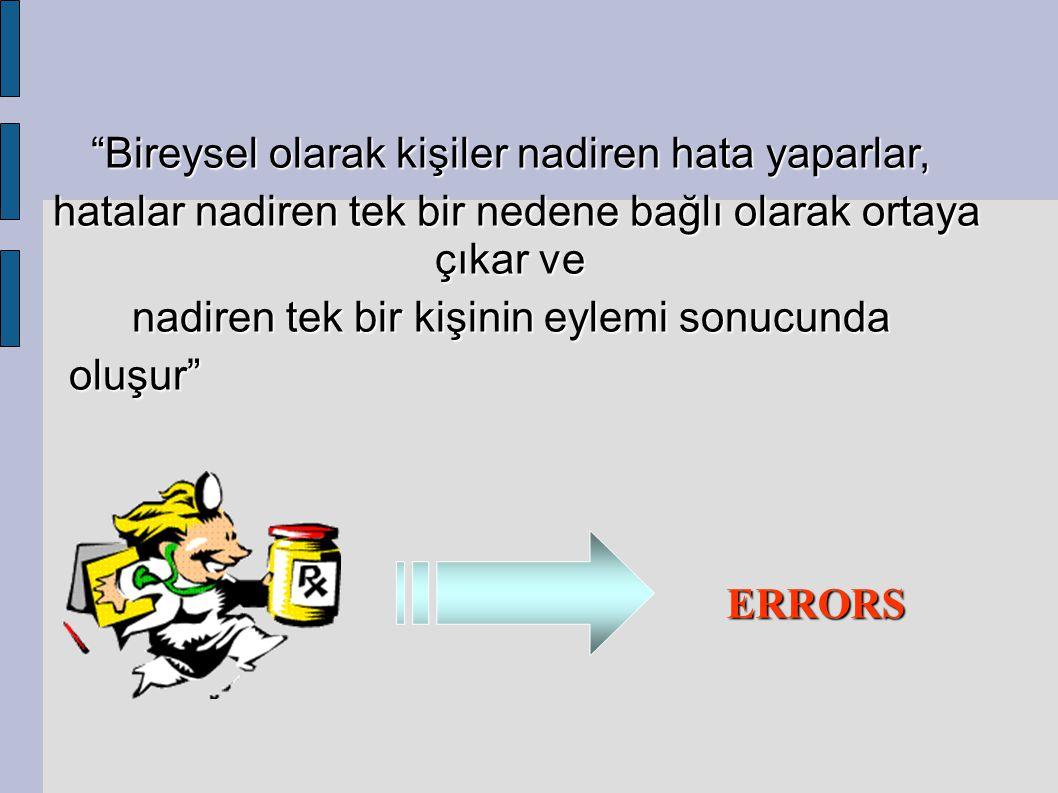 Bireysel olarak kişiler nadiren hata yaparlar, hatalar nadiren tek bir nedene bağlı olarak ortaya çıkar ve hatalar nadiren tek bir nedene bağlı olarak ortaya çıkar ve nadiren tek bir kişinin eylemi sonucunda oluşur oluşur ERRORS