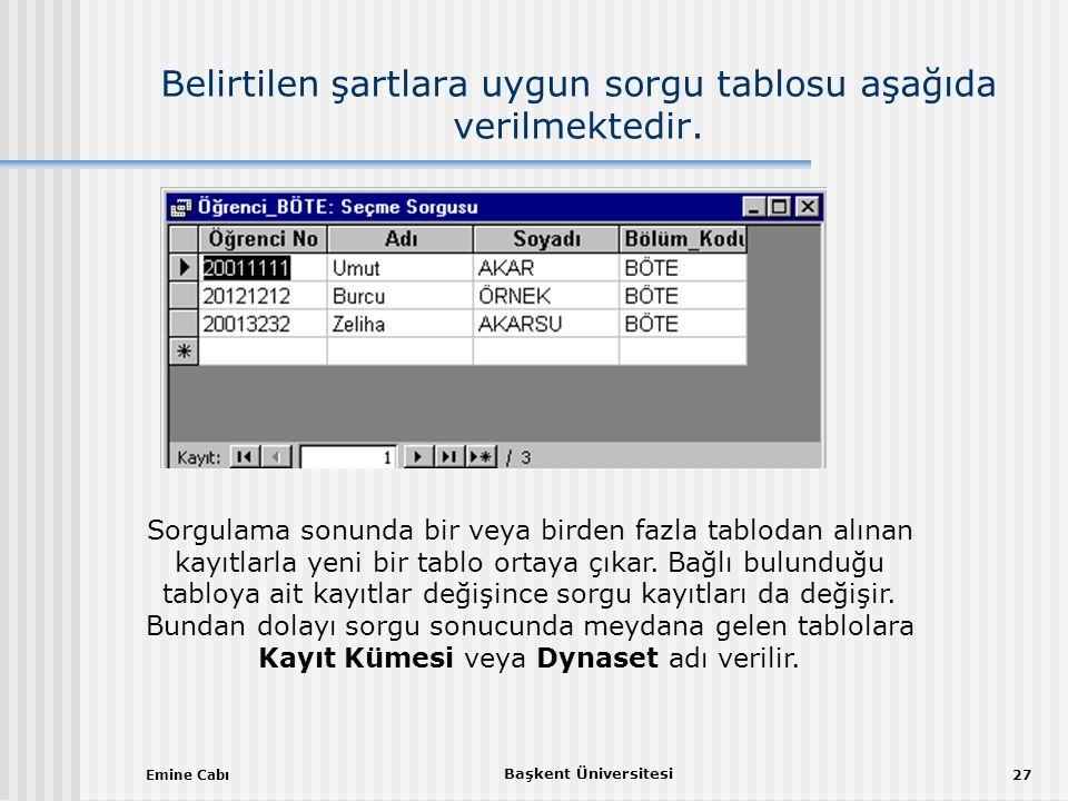 Emine Cabı Başkent Üniversitesi 27 Belirtilen şartlara uygun sorgu tablosu aşağıda verilmektedir.