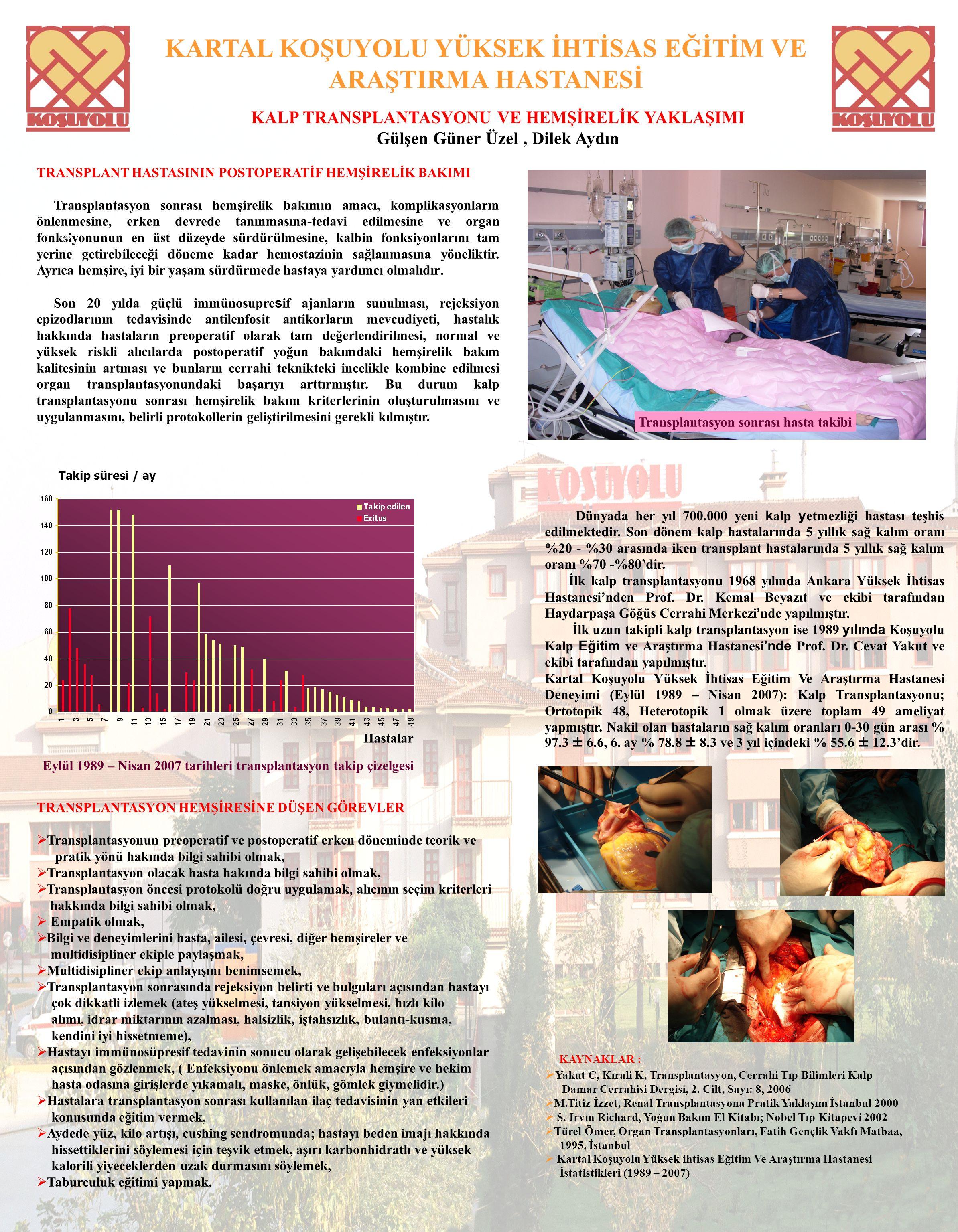 KARTAL KOŞUYOLU YÜKSEK İHTİSAS EĞİTİM VE ARAŞTIRMA HASTANESİ TRANSPLANT HASTASININ POSTOPERATİF HEMŞİRELİK BAKIMI Transplantasyon sonrası hemşirelik b