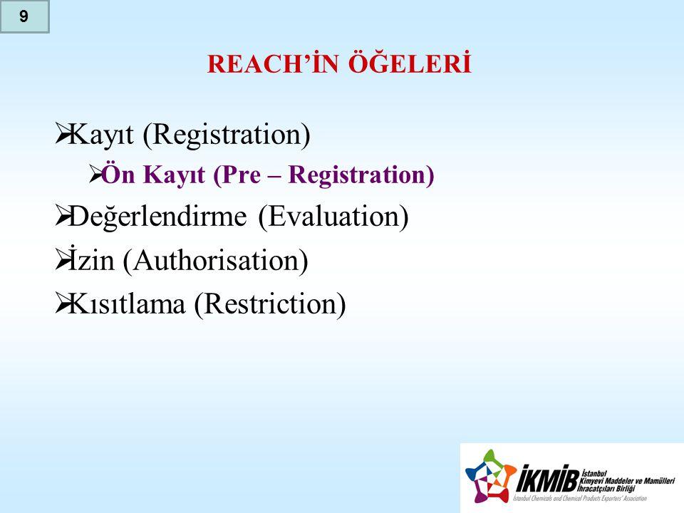 REACH'İN ÖĞELERİ  Kayıt (Registration)  Ön Kayıt (Pre – Registration)  Değerlendirme (Evaluation)  İzin (Authorisation)  Kısıtlama (Restriction)