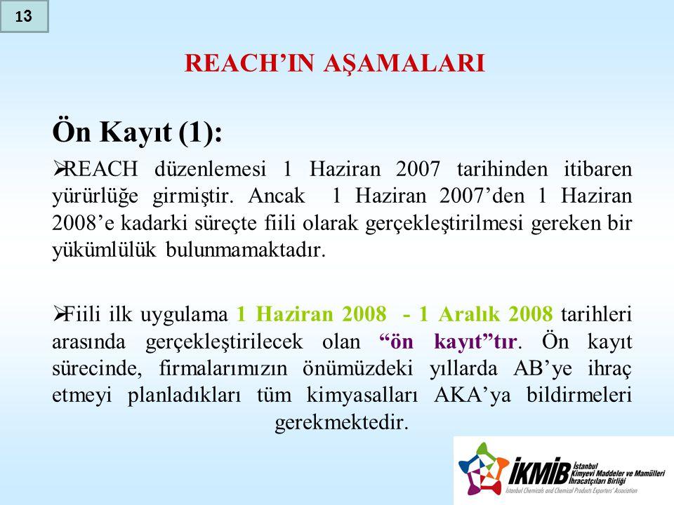 REACH'IN AŞAMALARI Ön Kayıt (1):  REACH düzenlemesi 1 Haziran 2007 tarihinden itibaren yürürlüğe girmiştir. Ancak 1 Haziran 2007'den 1 Haziran 2008'e