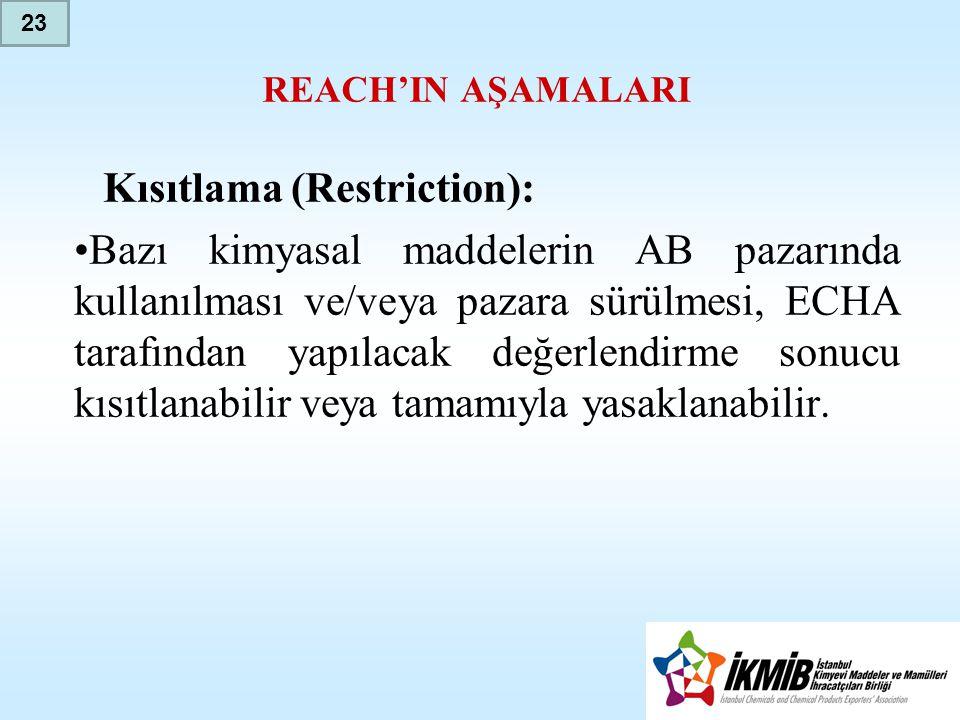REACH'IN AŞAMALARI Kısıtlama (Restriction): •Bazı kimyasal maddelerin AB pazarında kullanılması ve/veya pazara sürülmesi, ECHA tarafından yapılacak de