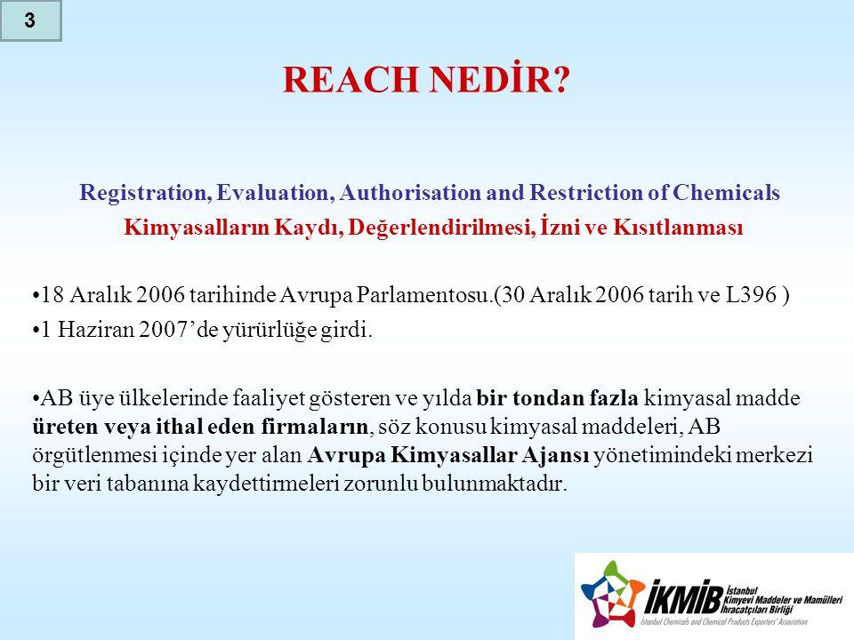 REACH Bilgi Kaynakları •İstanbul Kimyevi Maddeler ve Mamulleri İhracatçıları Birliği (İMMİB) http://reach.immib.org.tr http://reach.immib.org.tr •Türkiye Kimya Sanayicileri Derneği (TKSD) http://www.tksd.org.tr/ •Navigator - REACH Yardım Programı http://reach.jrc.it/ •Avrupa Kimyasallar Ajansı Resmi Web Sitesi http://ec.europa.eu/echa/home_en.html •Avrupa Komisyonu REACH Ana Sayfası http://ec.europa.eu/enterprise/reach/index_en.htm 34
