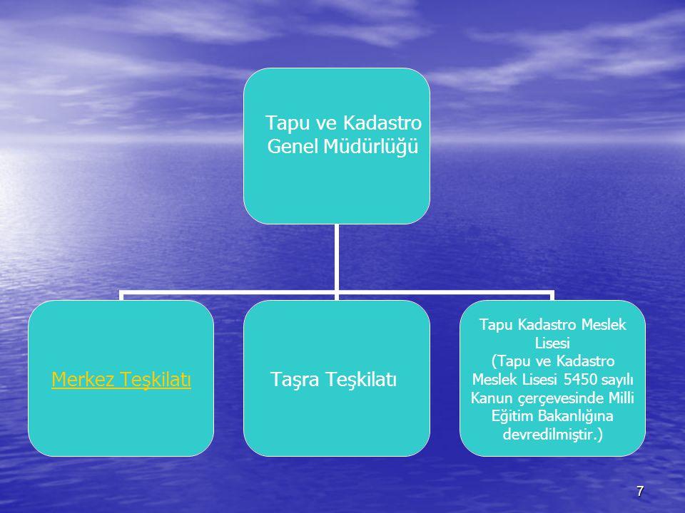 7 Tapu ve Kadastro Genel Müdürlüğü Merkez TeşkilatıTaşra Teşkilatı Tapu Kadastro Meslek Lisesi (Tapu ve Kadastro Meslek Lisesi 5450 sayılı Kanun çerçe