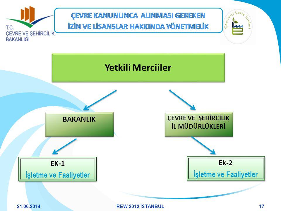 Yetkili Merciiler EK-1 İşletme ve Faaliyetler EK-1 İşletme ve Faaliyetler Ek-2 İşletme ve Faaliyetler Ek-2 İşletme ve Faaliyetler ÇEVRE VE ŞEHİRCİLİK