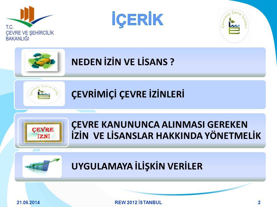 21.06.201443REW 2012 İSTANBUL