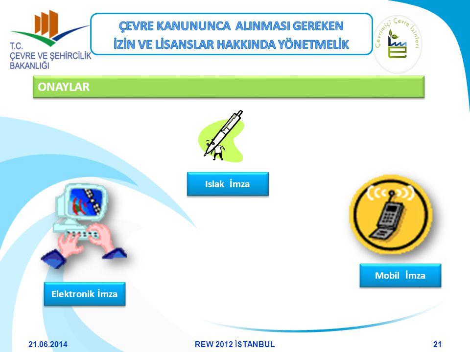 ONAYLAR Elektronik İmza Mobil İmza Islak İmza 21.06.201421REW 2012 İSTANBUL