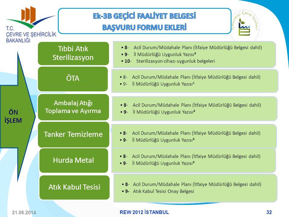 21.06.2014 •8- Acil Durum/Müdahale Planı (İtfaiye Müdürlüğü Belgesi dahil) •9- İl Müdürlüğü Uygunluk Yazısı4 •10- Sterilizasyon cihazı uygunluk belgel