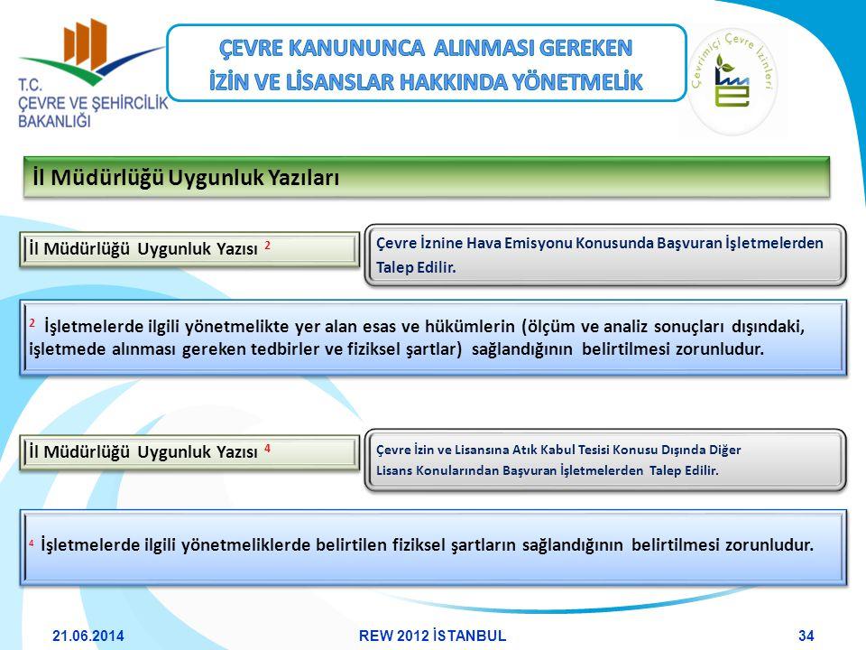 İl Müdürlüğü Uygunluk Yazıları İl Müdürlüğü Uygunluk Yazısı 2 2 İşletmelerde ilgili yönetmelikte yer alan esas ve hükümlerin (ölçüm ve analiz sonuçlar