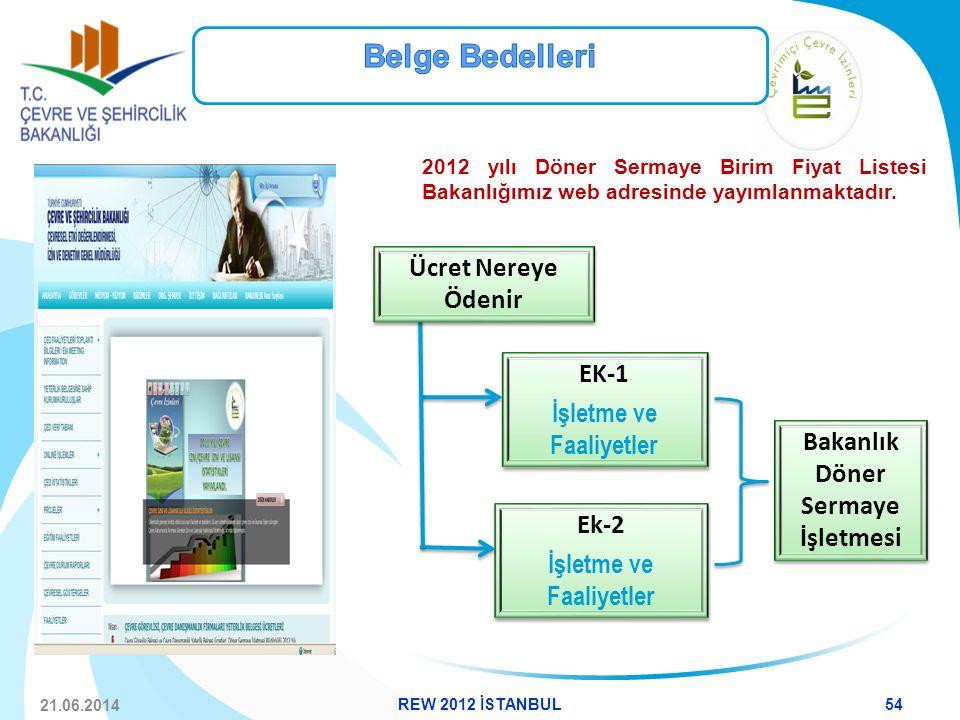 21.06.2014 2012 yılı Döner Sermaye Birim Fiyat Listesi Bakanlığımız web adresinde yayımlanmaktadır. EK-1 İşletme ve Faaliyetler EK-1 İşletme ve Faaliy