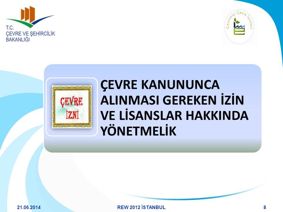 ORTAK BELGELER 1-ÇED Belgesi2- Yapı kullanma izin belgesi3-Ticaret Sicil Gazetesi4-Kapasite Raporu5-İşletme Belgesi6-Vaziyet Planı7-İş Akım Şeması ve Proses Özeti 21.06.201429REW 2012 İSTANBUL