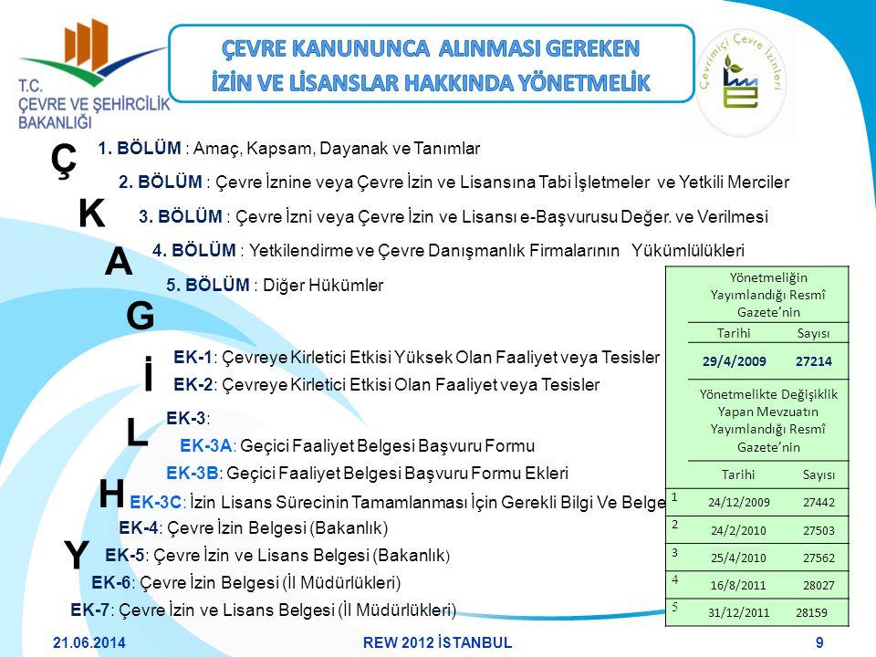 21.06.201460REW 2012 İSTANBUL