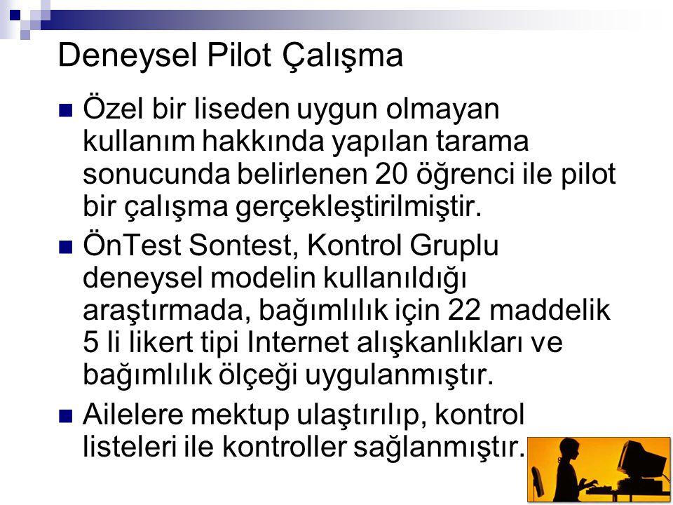 Deneysel Pilot Çalışma  Özel bir liseden uygun olmayan kullanım hakkında yapılan tarama sonucunda belirlenen 20 öğrenci ile pilot bir çalışma gerçekleştirilmiştir.